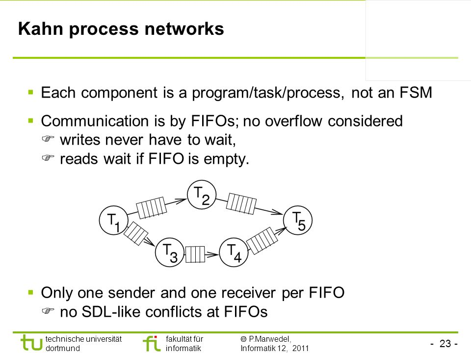 Kahn process networks Each component is a program/task/process, not an FSM.