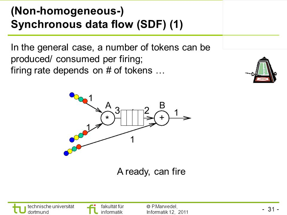 (Non-homogeneous-) Synchronous data flow (SDF) (1)