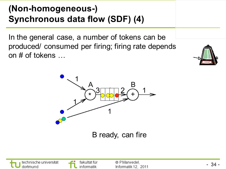(Non-homogeneous-) Synchronous data flow (SDF) (4)