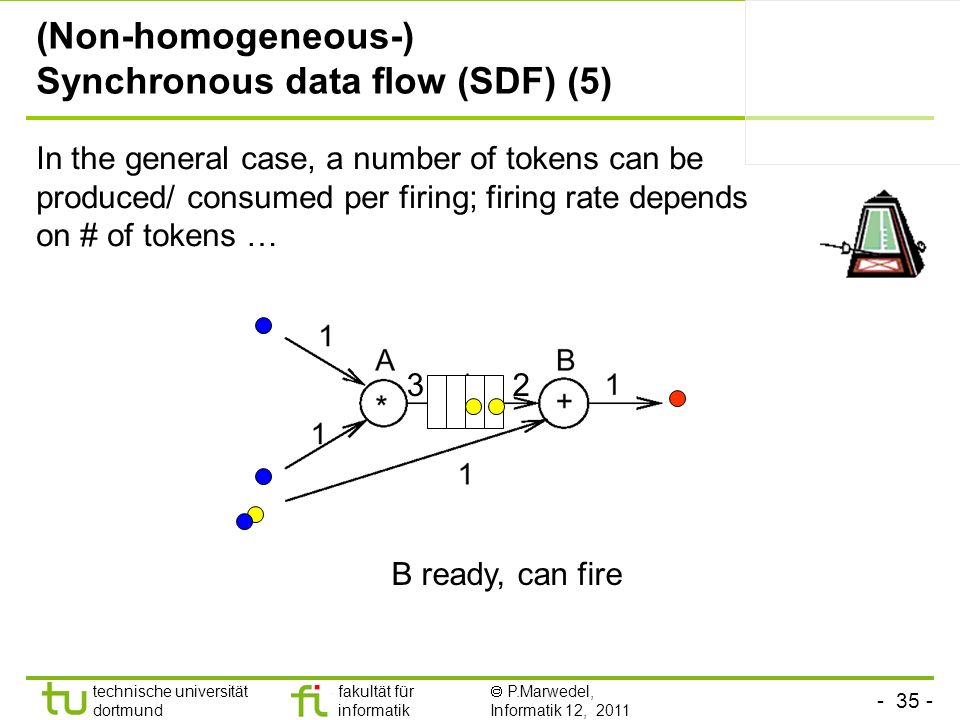 (Non-homogeneous-) Synchronous data flow (SDF) (5)