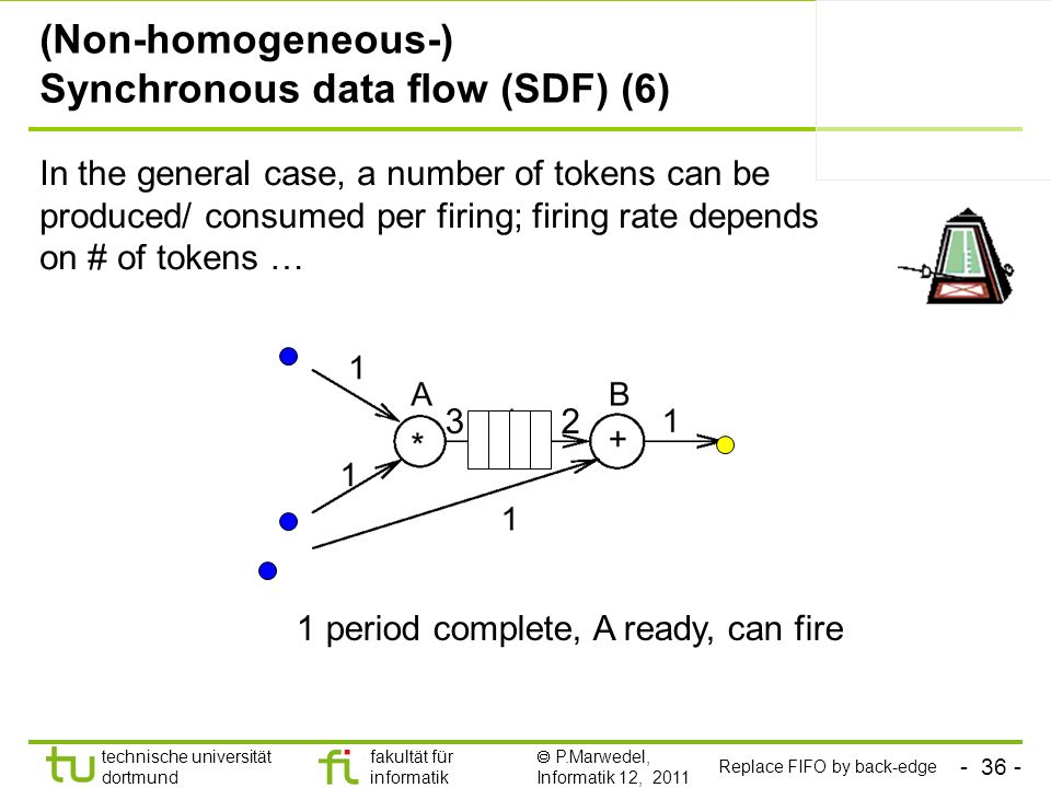 (Non-homogeneous-) Synchronous data flow (SDF) (6)