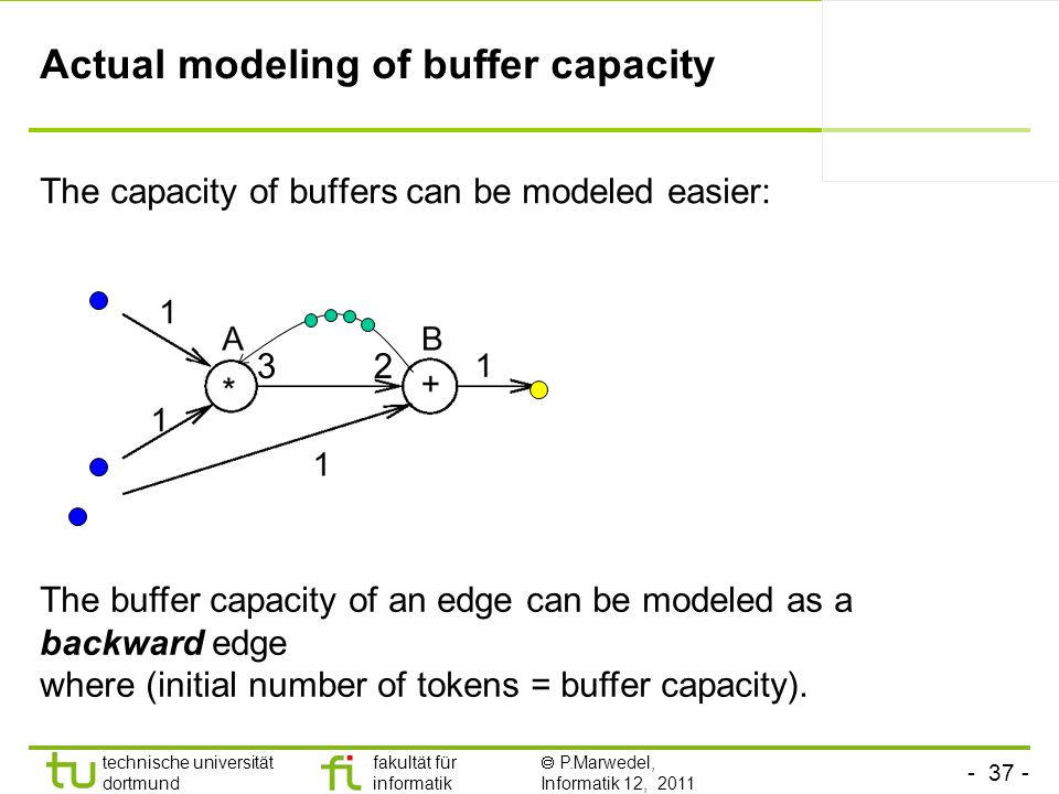 Actual modeling of buffer capacity