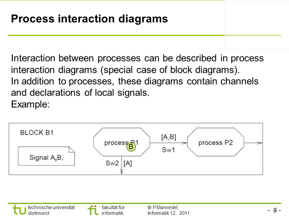 Process interaction diagrams