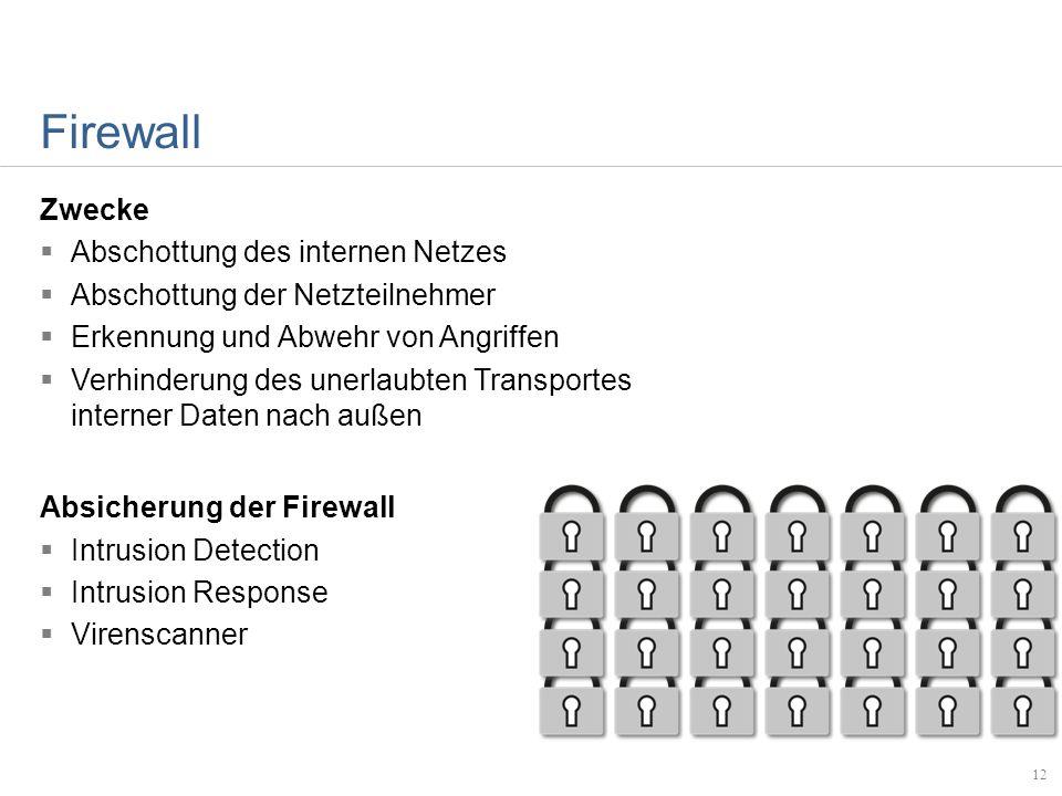 Firewall Zwecke Abschottung des internen Netzes