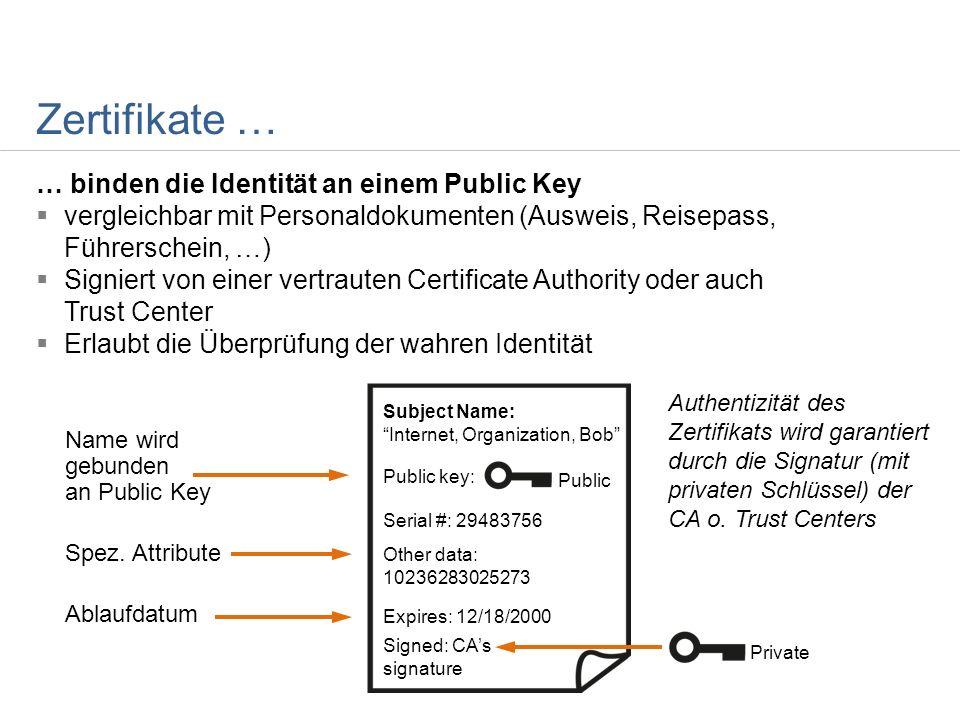 Zertifikate … … binden die Identität an einem Public Key