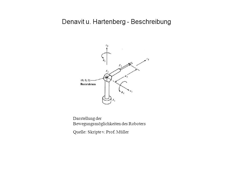 Denavit u. Hartenberg - Beschreibung