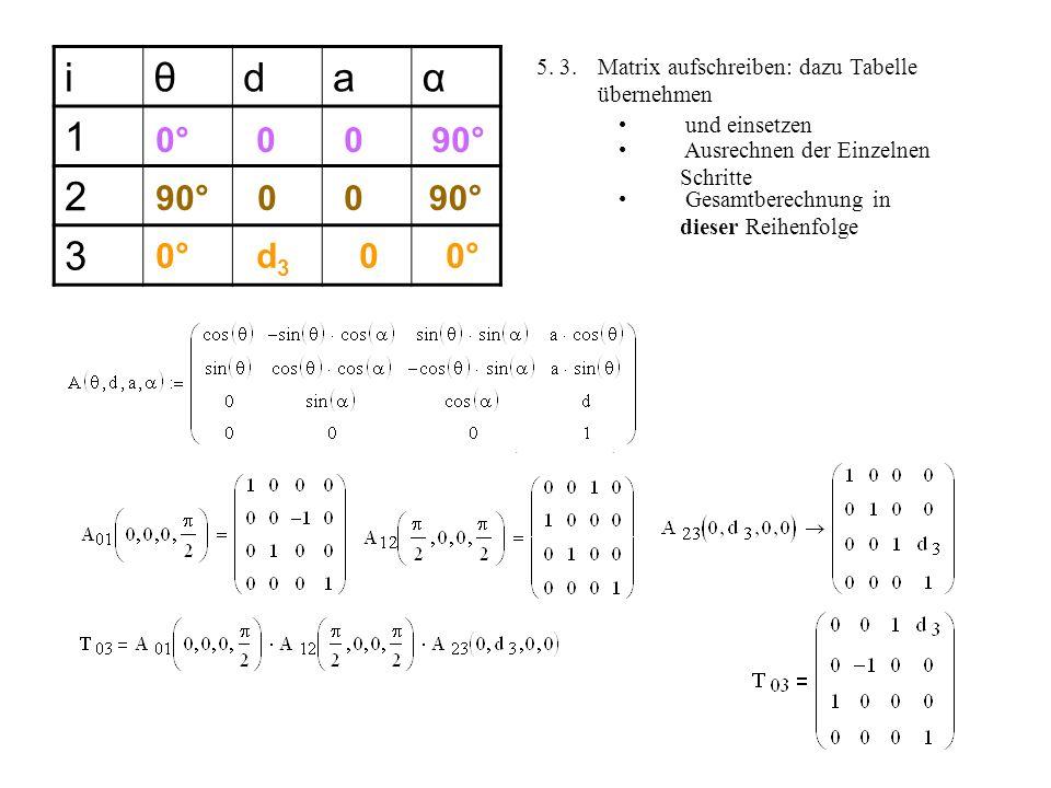 i θ. d. a. α. 1. 2. 3. 5. 3. Matrix aufschreiben: dazu Tabelle übernehmen. und einsetzen. 0° 0 0 90°