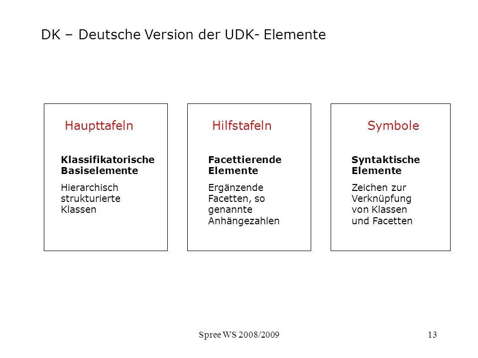 DK – Deutsche Version der UDK- Elemente