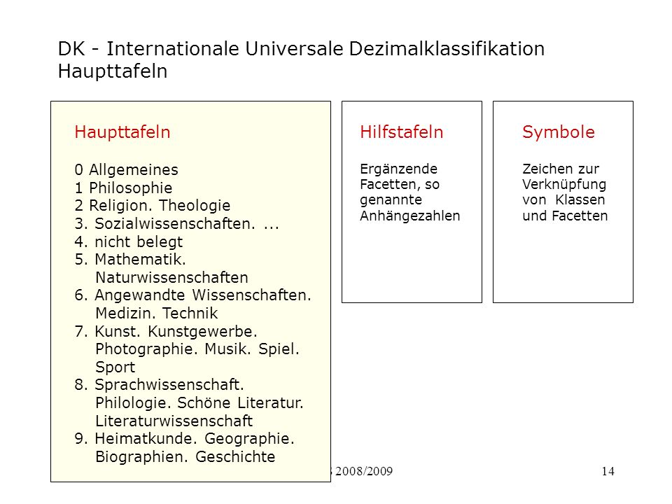 DK - Internationale Universale Dezimalklassifikation Haupttafeln