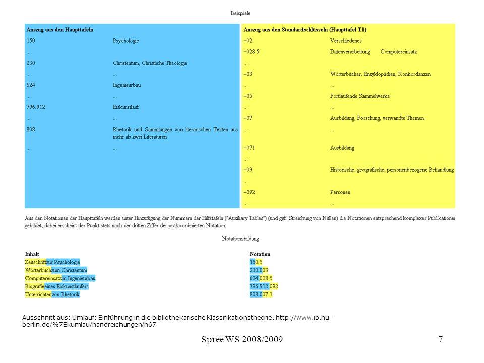 Ausschnitt aus: Umlauf: Einführung in die bibliothekarische Klassifikationstheorie. http://www.ib.hu-berlin.de/%7Ekumlau/handreichungen/h67