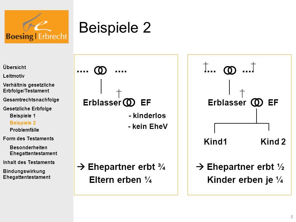 Beispiele 2 .... .... .... .... Erblasser EF Erblasser EF Kind1 Kind 2
