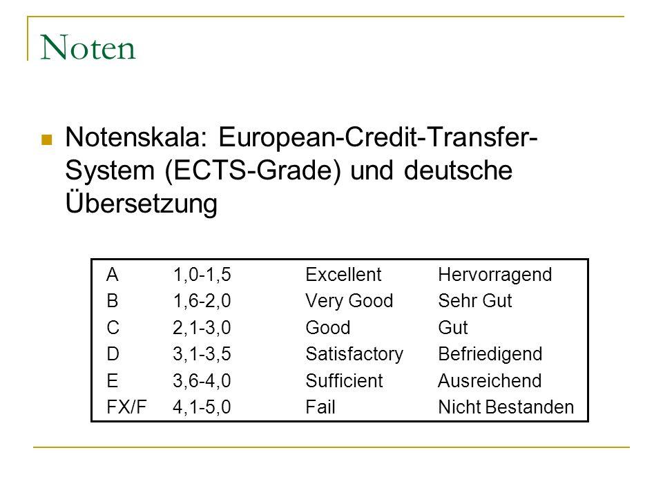 Noten Notenskala: European-Credit-Transfer-System (ECTS-Grade) und deutsche Übersetzung. A 1,0-1,5 Excellent Hervorragend.