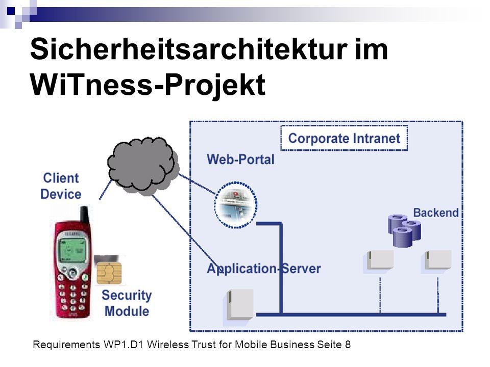 Sicherheitsarchitektur im WiTness-Projekt