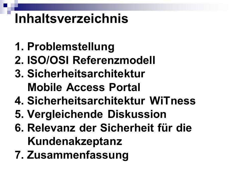 Inhaltsverzeichnis 1. Problemstellung 2. ISO/OSI Referenzmodell 3