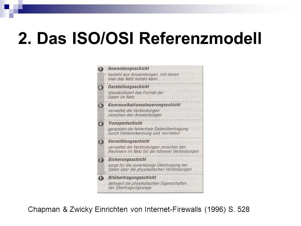 2. Das ISO/OSI Referenzmodell