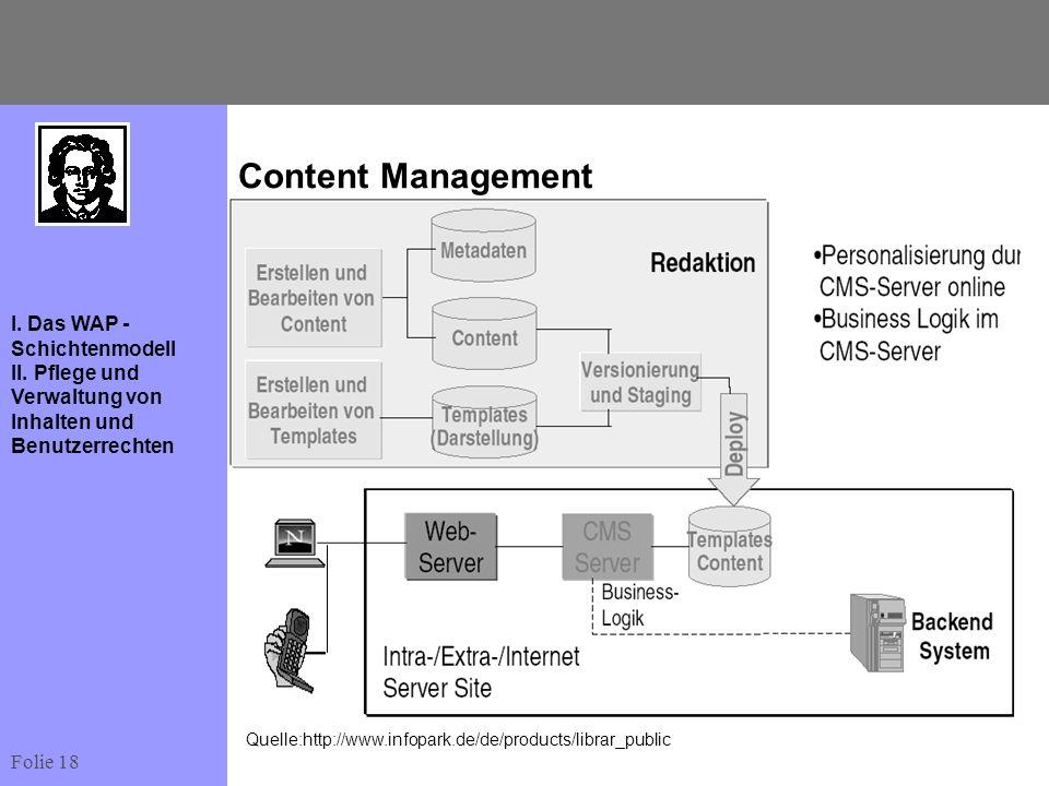 Content Management Quelle:http://www.infopark.de/de/products/librar_public