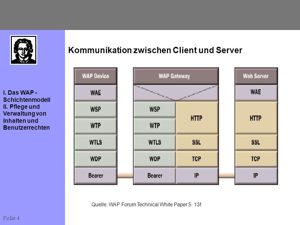 Kommunikation zwischen Client und Server