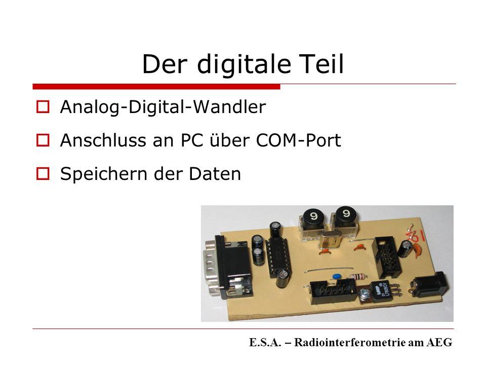Der digitale Teil Analog-Digital-Wandler Anschluss an PC über COM-Port