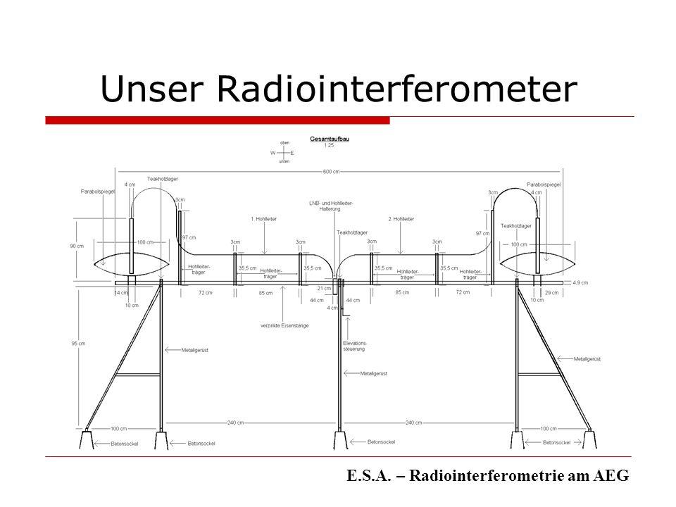 Unser Radiointerferometer