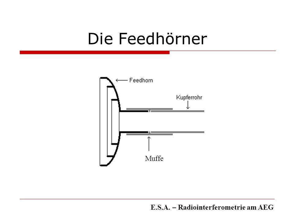 Die Feedhörner Muffe E.S.A. – Radiointerferometrie am AEG
