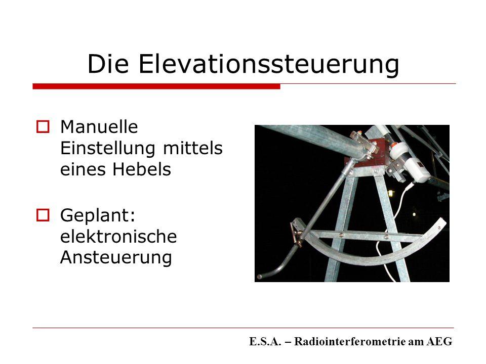 Die Elevationssteuerung