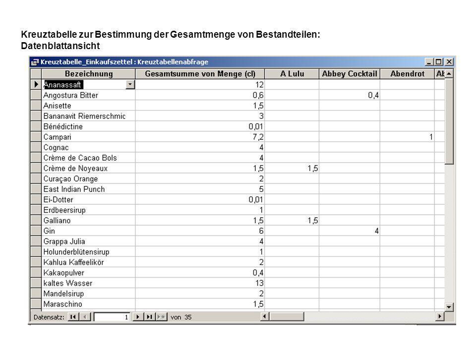 Kreuztabelle zur Bestimmung der Gesamtmenge von Bestandteilen: Datenblattansicht