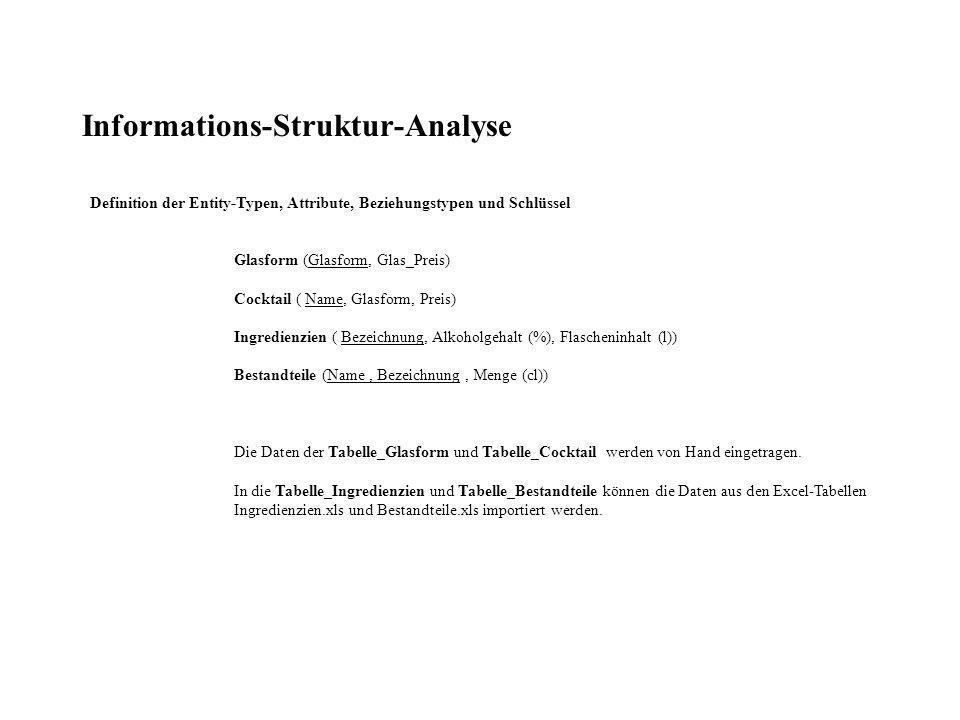 Informations-Struktur-Analyse