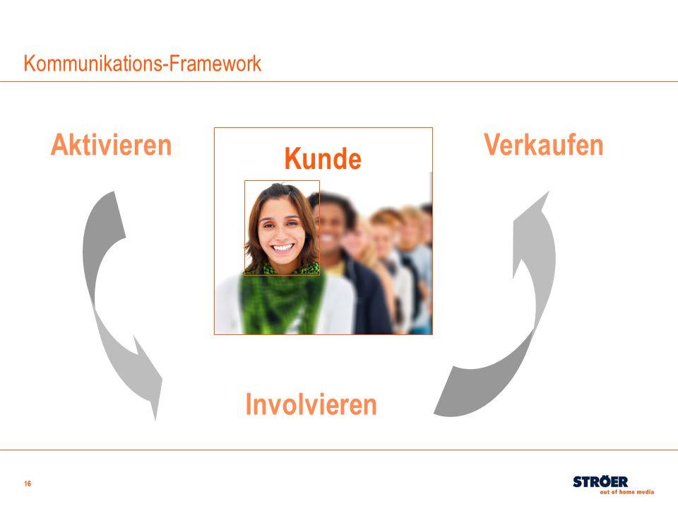 Kommunikations-Framework