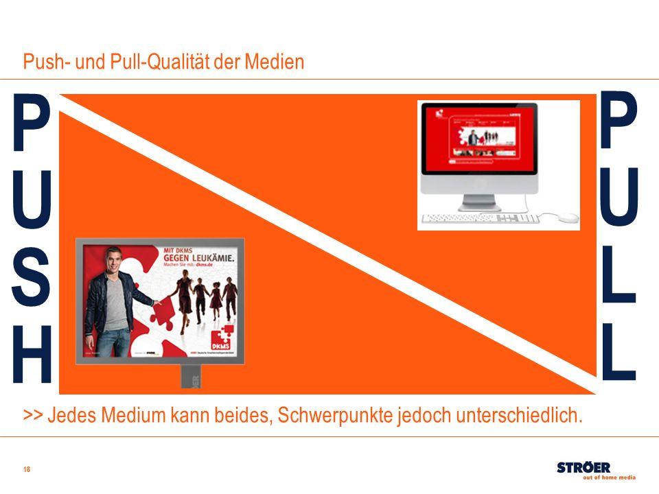 PULL PUSH Push- und Pull-Qualität der Medien