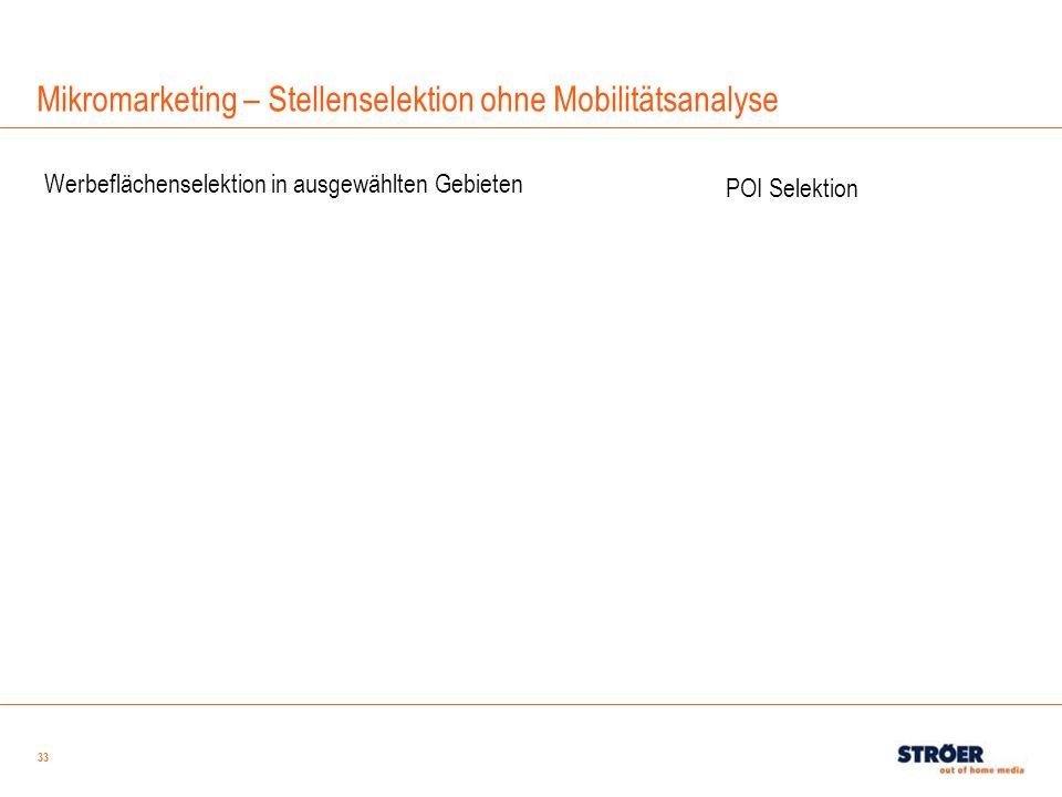 Mikromarketing – Stellenselektion ohne Mobilitätsanalyse