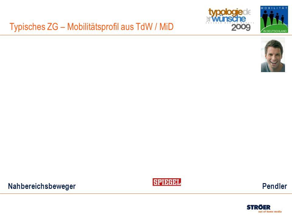 Typisches ZG – Mobilitätsprofil aus TdW / MiD