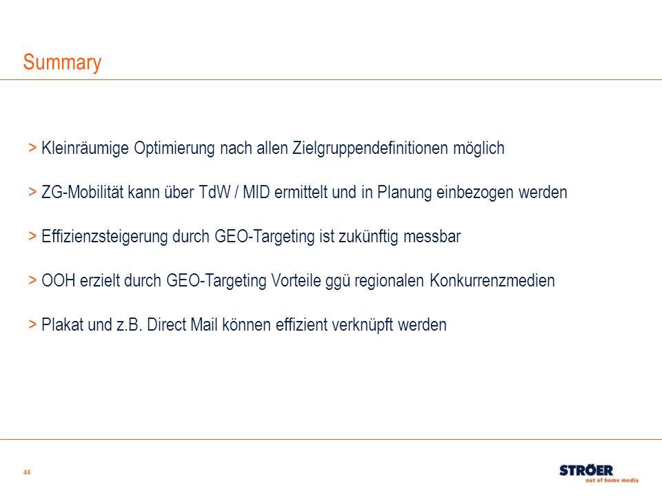 SummaryKleinräumige Optimierung nach allen Zielgruppendefinitionen möglich.