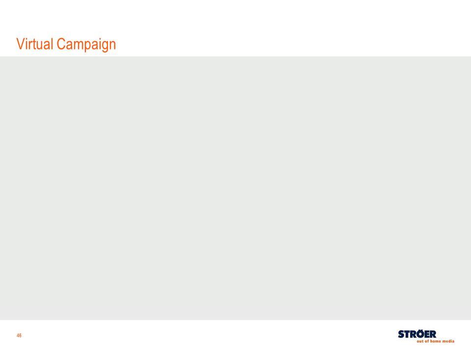 Virtual Campaign