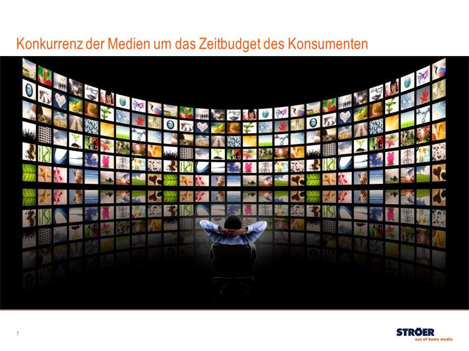 Konkurrenz der Medien um das Zeitbudget des Konsumenten