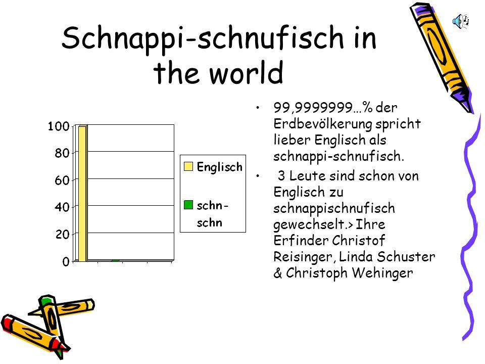 Schnappi-schnufisch in the world