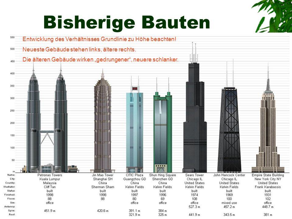 Bisherige Bauten Entwicklung des Verhältnisses Grundlinie zu Höhe beachten! Neueste Gebäude stehen links, ältere rechts.
