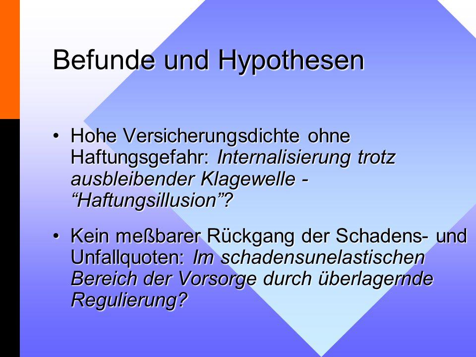 Befunde und Hypothesen