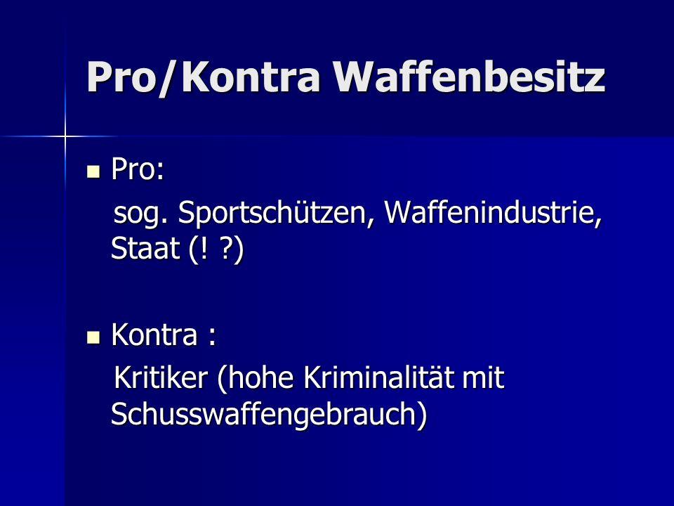 Pro/Kontra Waffenbesitz