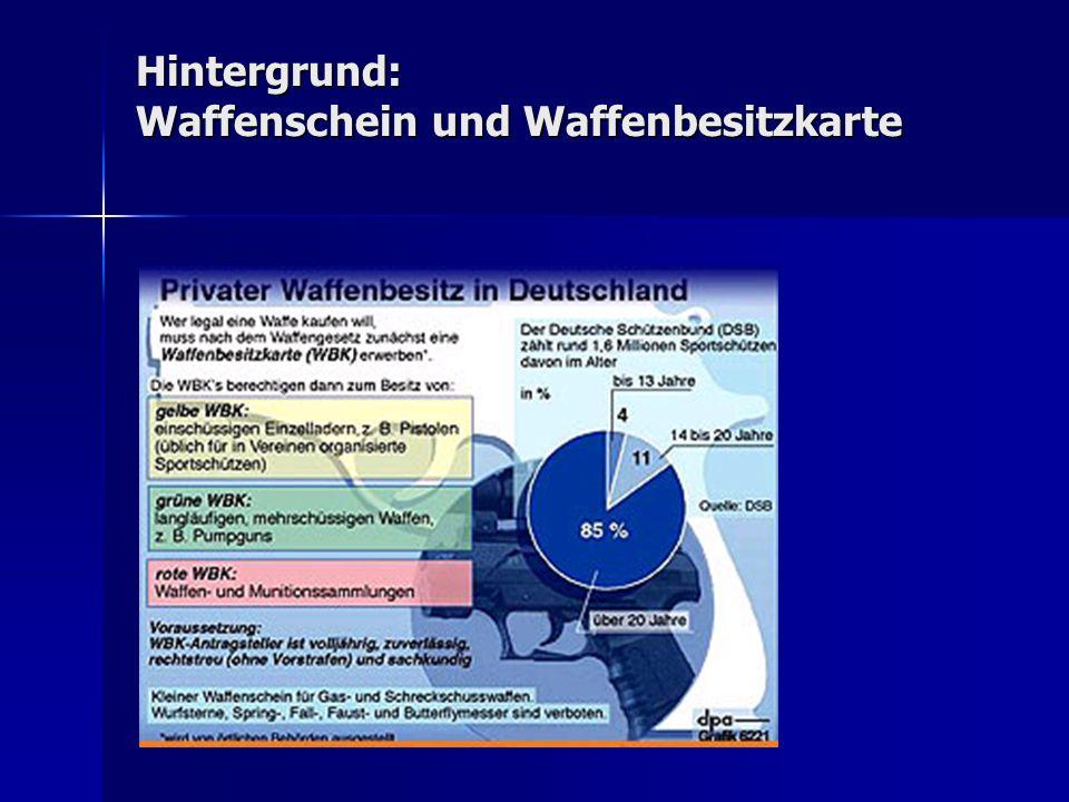 Hintergrund: Waffenschein und Waffenbesitzkarte