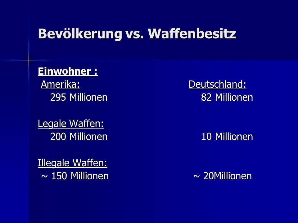 Bevölkerung vs. Waffenbesitz