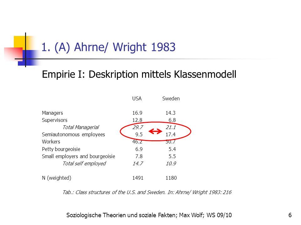 Soziologische Theorien und soziale Fakten; Max Wolf; WS 09/10