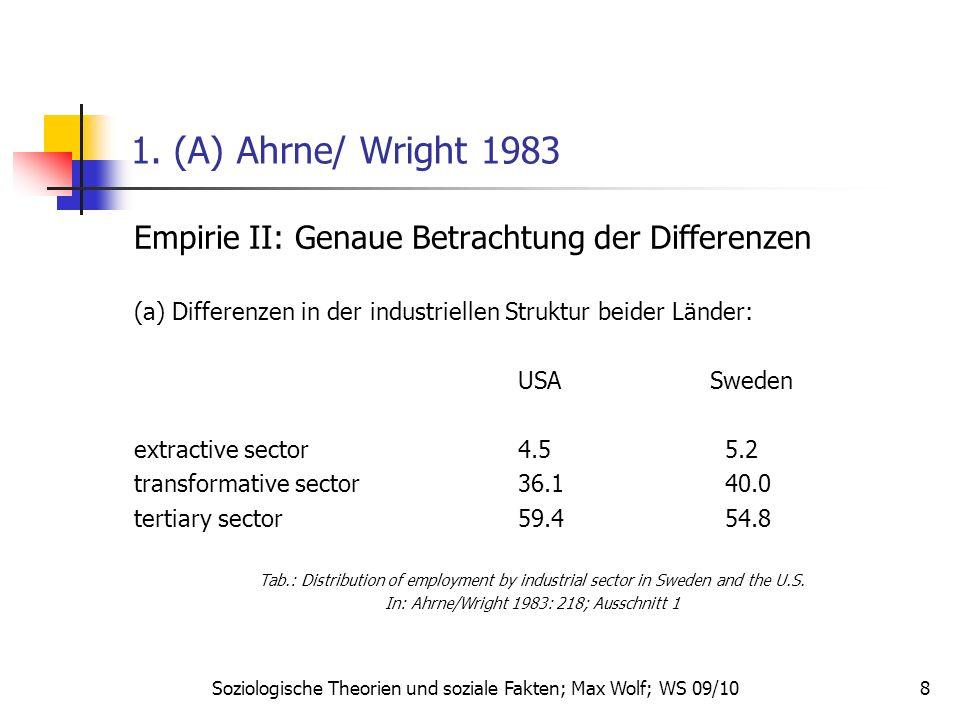1. (A) Ahrne/ Wright 1983 Empirie II: Genaue Betrachtung der Differenzen. (a) Differenzen in der industriellen Struktur beider Länder: