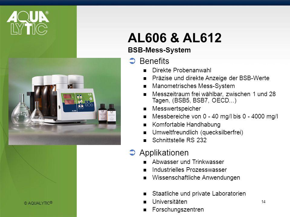 AL606 & AL612 BSB-Mess-System