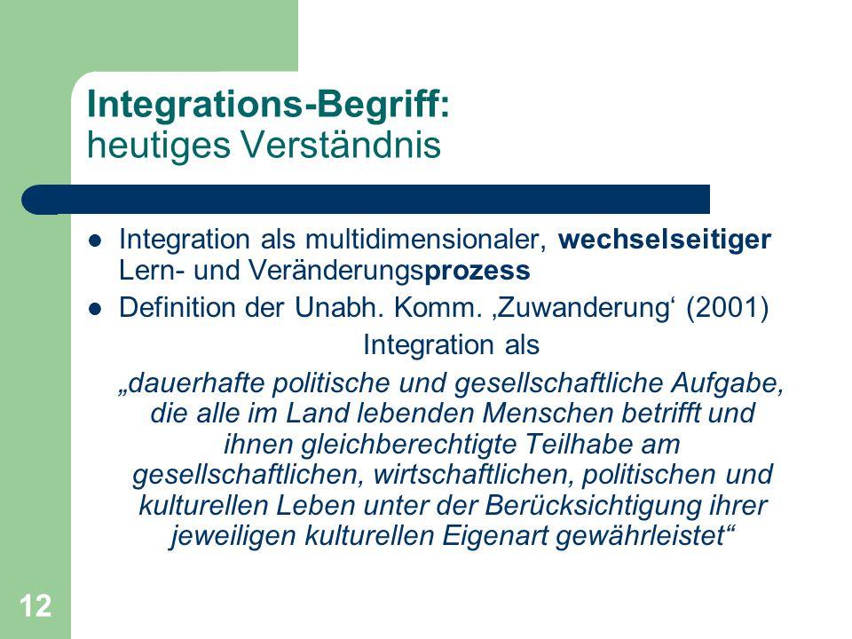 Integrations-Begriff: heutiges Verständnis