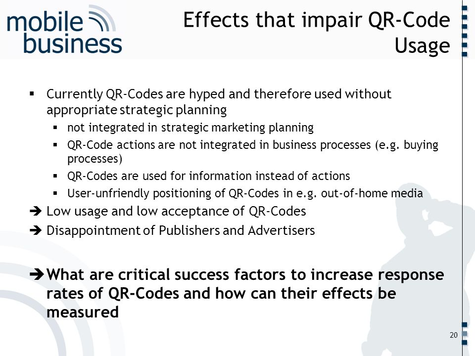 Effects that impair QR-Code Usage
