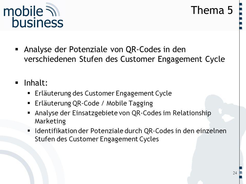 Thema 5Analyse der Potenziale von QR-Codes in den verschiedenen Stufen des Customer Engagement Cycle.