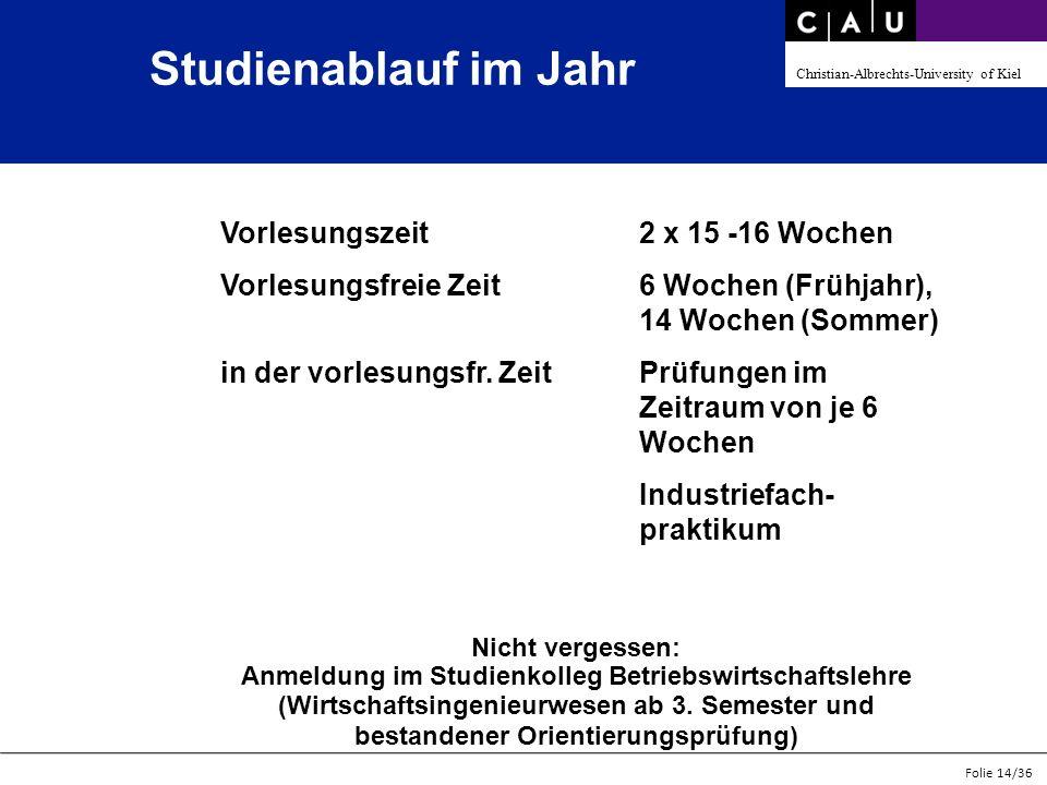 Anmeldung im Studienkolleg Betriebswirtschaftslehre