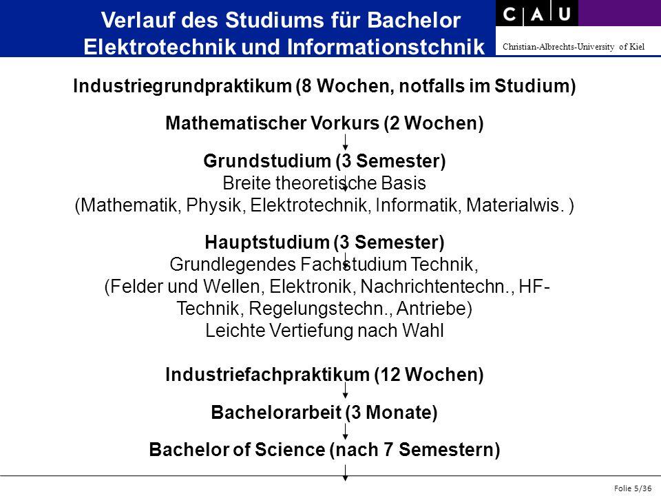 Verlauf des Studiums für Bachelor