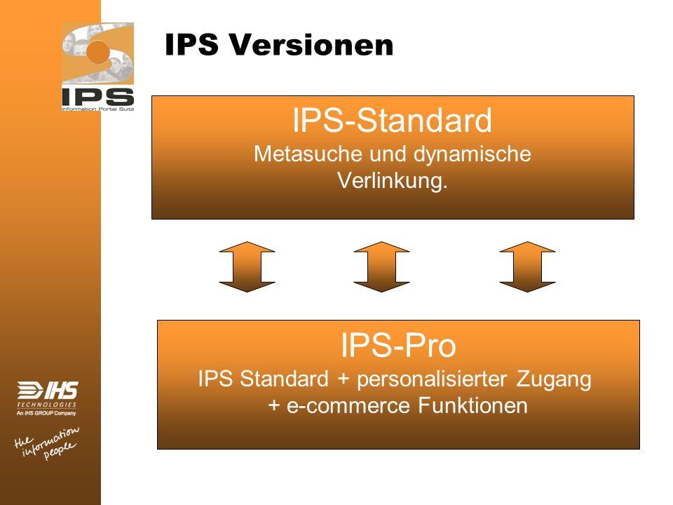 IPS-Standard IPS-Pro IPS Versionen Metasuche und dynamische