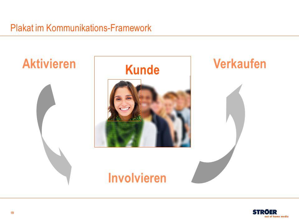 Plakat im Kommunikations-Framework